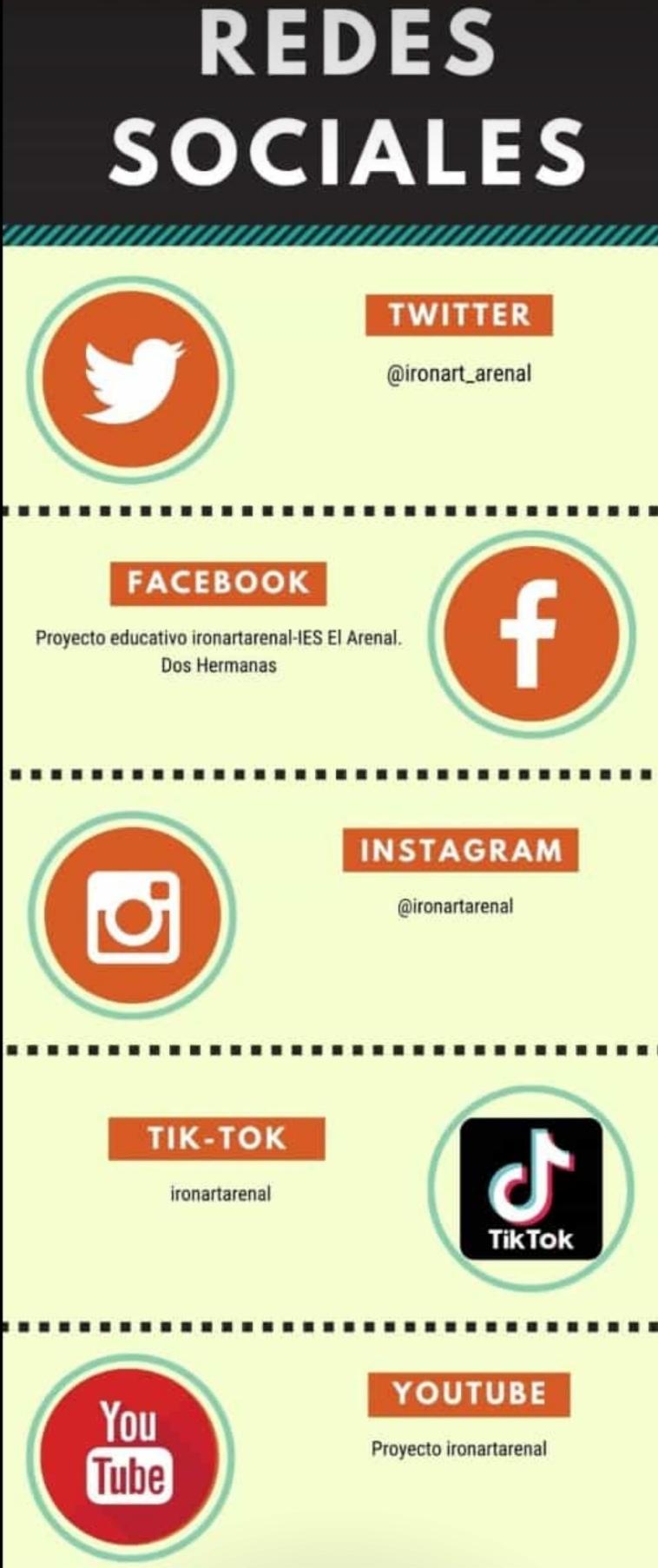 Redes Sociales @ironartarenal.